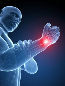 wrist pain relief in Charlotte NC