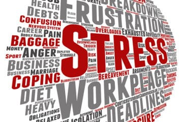 Chiropractic care can help manage stress anxiety and depression